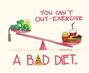 Diet > Exercise